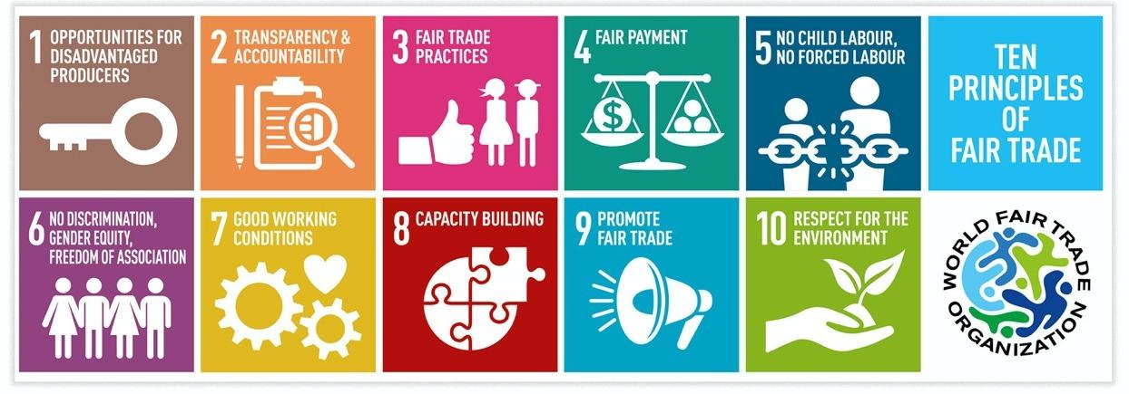 Fair Trade WFTO